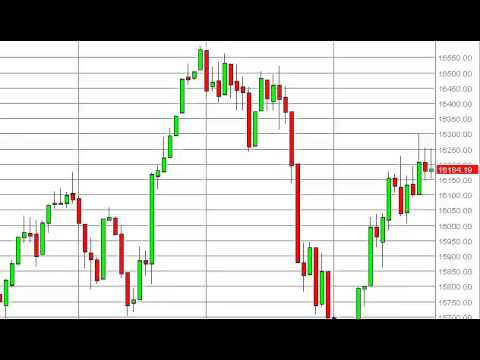 Dow Jones 30 Technical Analysis for February 27, 2014 by FXEmpire.com