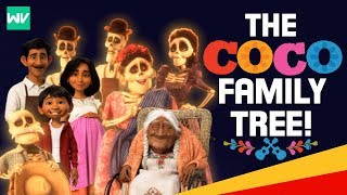 THE COCO FAMILY TREE EXPLAINED!: Discovering Disney Pixar