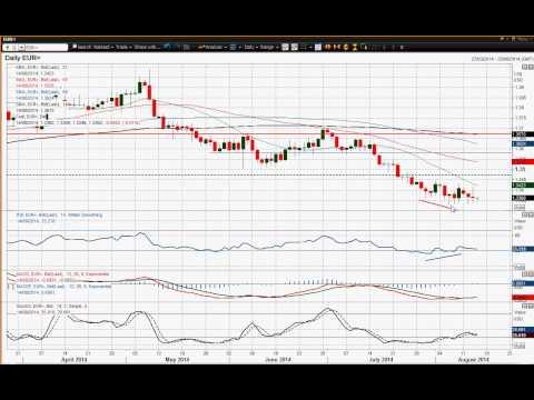 EUR/USD   14/08/2014