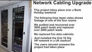Network Cabling at Premier League Video