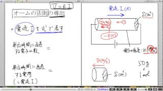 高校物理解説講義:「オームの法則」講義5