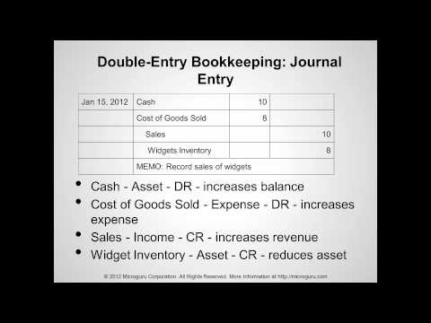 double entry system of accounting follows the principle of The rules for recording transactions using double entry system are: 1  that  assets, liabilities and equity (capital) form part of the accounting equation as  follows.