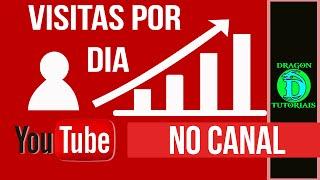 Quantas visualizações seu canal do Youtube tem por dia