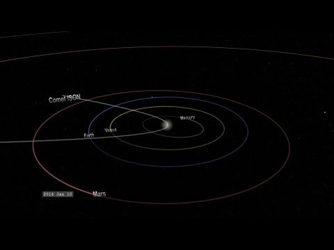 NASA Comet ISONs Path Through the Solar System