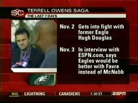 Drew Rosenhaus - T.O. Apology... Next Question