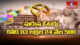 Election Commission Announces Final List of Andhra Voters | Election 2019 | hmtv