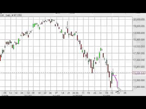 Nikkei Technical Analysis for February 17 2016 by FXEmpire.com
