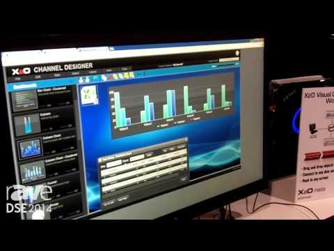 DSE 2014: X2O Media Talks Big Data, Drag and Drop Data Integration