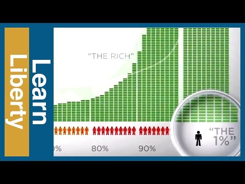 "What Wasn't Said in ""Wealth Inequality In America"""