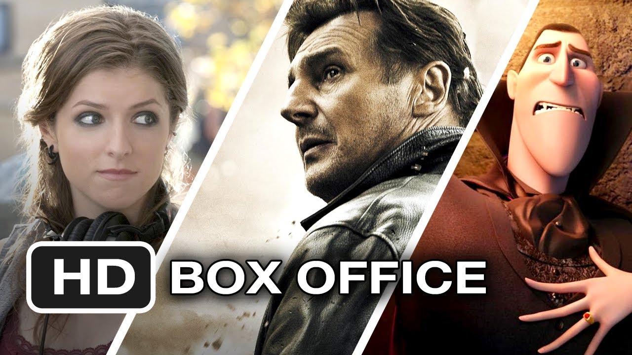 Weekend Box Office October Studio Earnings
