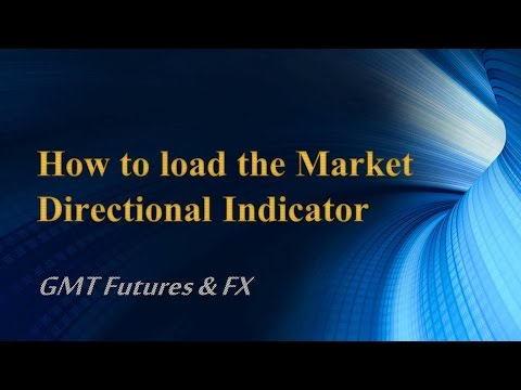Loading the Market Directional Indicator Onto Your Charts