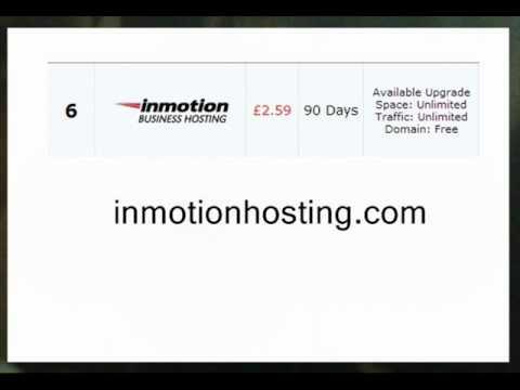 2012 Hosting Sites