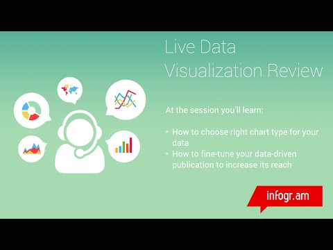 Live Data Visualization Review_Replay