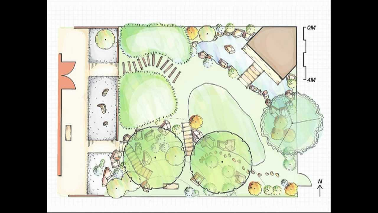 How to design a japanese garden part 2 youtube for Planning my garden layout