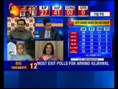 Delhi Assembly Elections 2015 Results: Exit polls predict AAP win