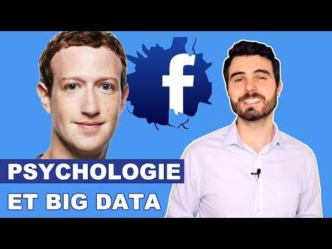 Comment Facebook nous analyse avec la psychologie ? Les Big Five