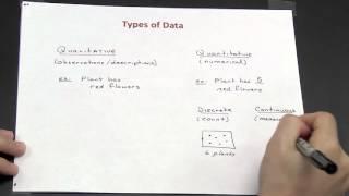 Data Analysis - Part 1 of 11 (Types of Data)