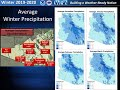 Winter Weather Outlook for Southeast Arizona