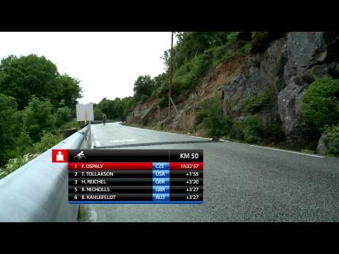 IRONMAN TV Show 2014 - Episode 6 -
