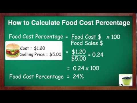 How To Calculate Food Cost Percent Youtube