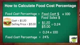 How To Calculate Food Cost Percent