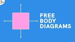 Physics - Force - Free Body Diagrams
