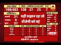 9 AM Full Segment: #ABPResults |  Watch how BJP lead to majority in UP MP3