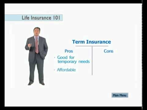 What Is Life Insurance and How Does It Work? - YouTube