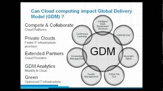Convergence of Cloud Computing & Project Management-1