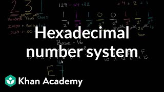 Hexadecimal number system | Applying mathematical reasoning | Pre-Algebra | Khan Academy