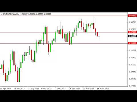 EUR/USD Forecast for the week of June 2, 2014, Technical Analysis