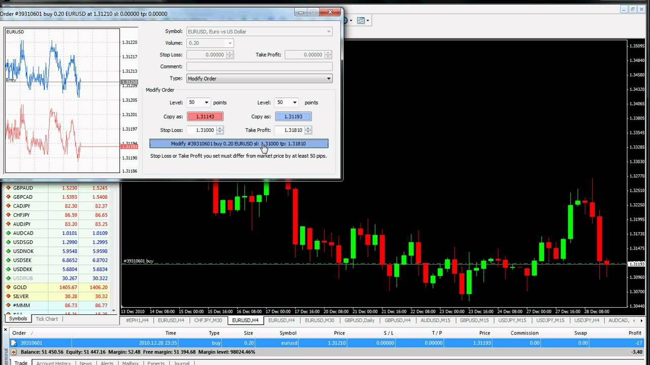 Forex how to set stop loss