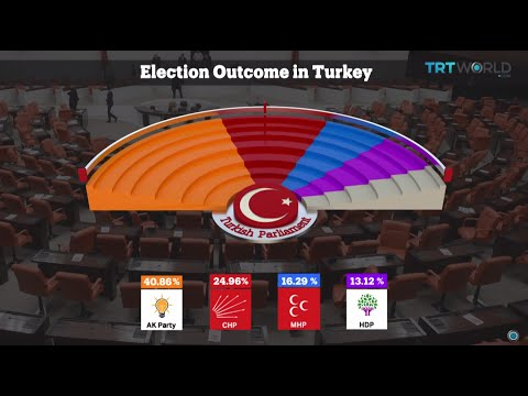 TRT World - World in Focus: Reconciliation underway over Turkey's election results, 2015, June 13