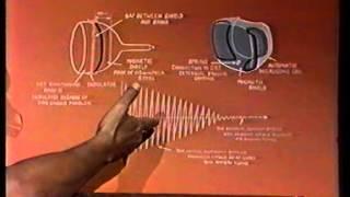 Colour TV Picture Tubes