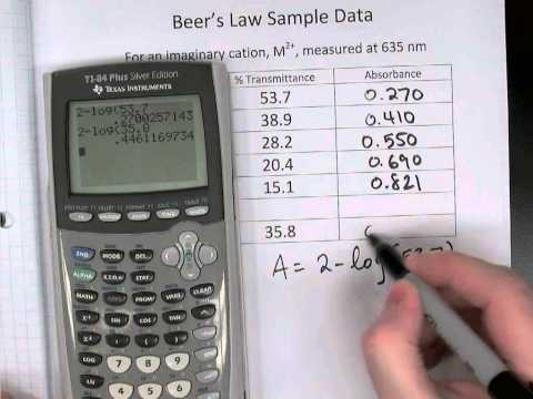 beer s law and colorimetry labpaq Determining the concentration of a solution: beer's law advanced chemistry with vernier 17 - 3 7 determine the optimal wavelength for creating this standard curve.