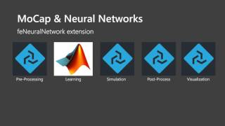 Neural Networks in Fabric Engine. part 1