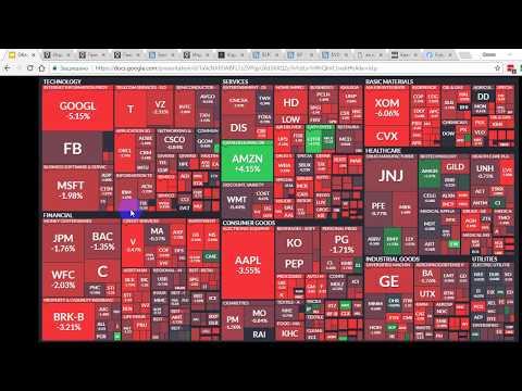 Обзор рынка акций США за неделю (05.02.2018 г.)