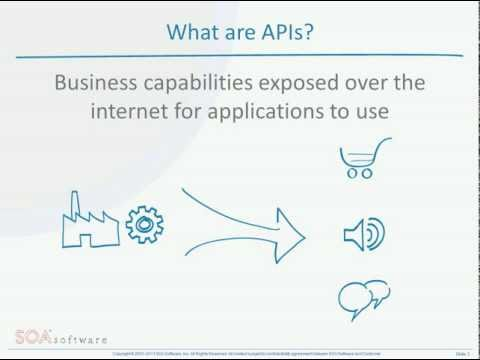What are APIs?