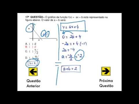 Matemática - Obtenção da função a partir do gráfico 1o grau
