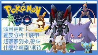 Pokemon go 頭目更新!圖表分析!裝甲超夢夢到來帶來什麼小精靈?期待!