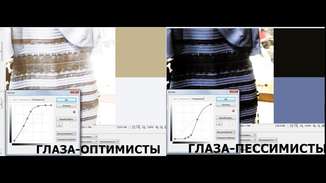 платье сине-чёрное или бело-золотое фото
