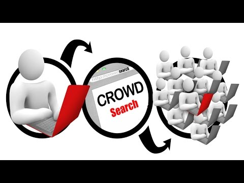 Crowdsearch.ME Review Social Signals Update