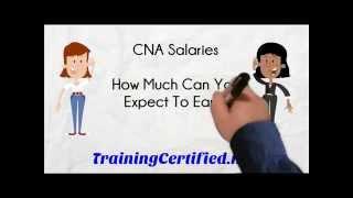 CNA Financial-see&apply