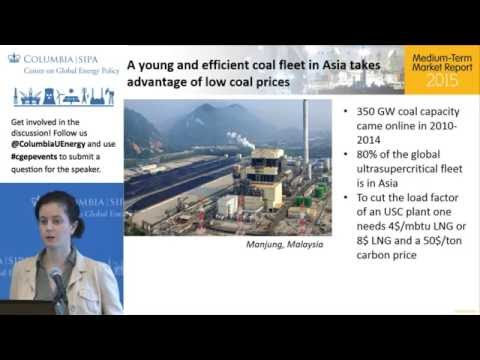 2015 Medium-Term Gas Market Report