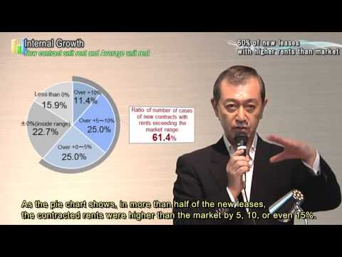FInancial Highlights  |  Japan Prime Realty Investment Corporation
