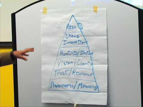 Coaching Series: Accomplishing More By Doing Less