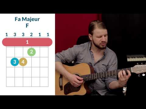 House of the rising sun (The animals) tuto guitare - Les accords