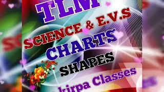 Tr.LP👉 TLM, SCIENCE  & E.V.S 👆