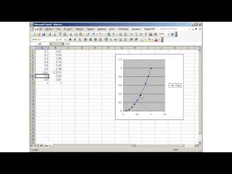 Как правильно строить график функции в MS Excel