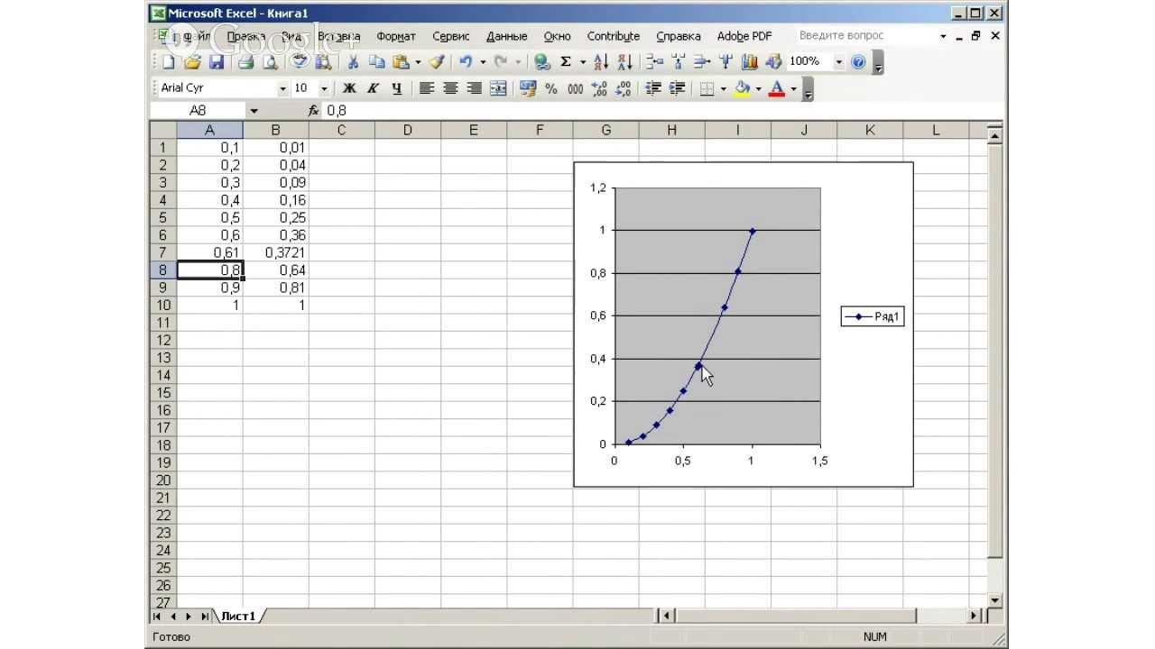 как построить график в эксель: